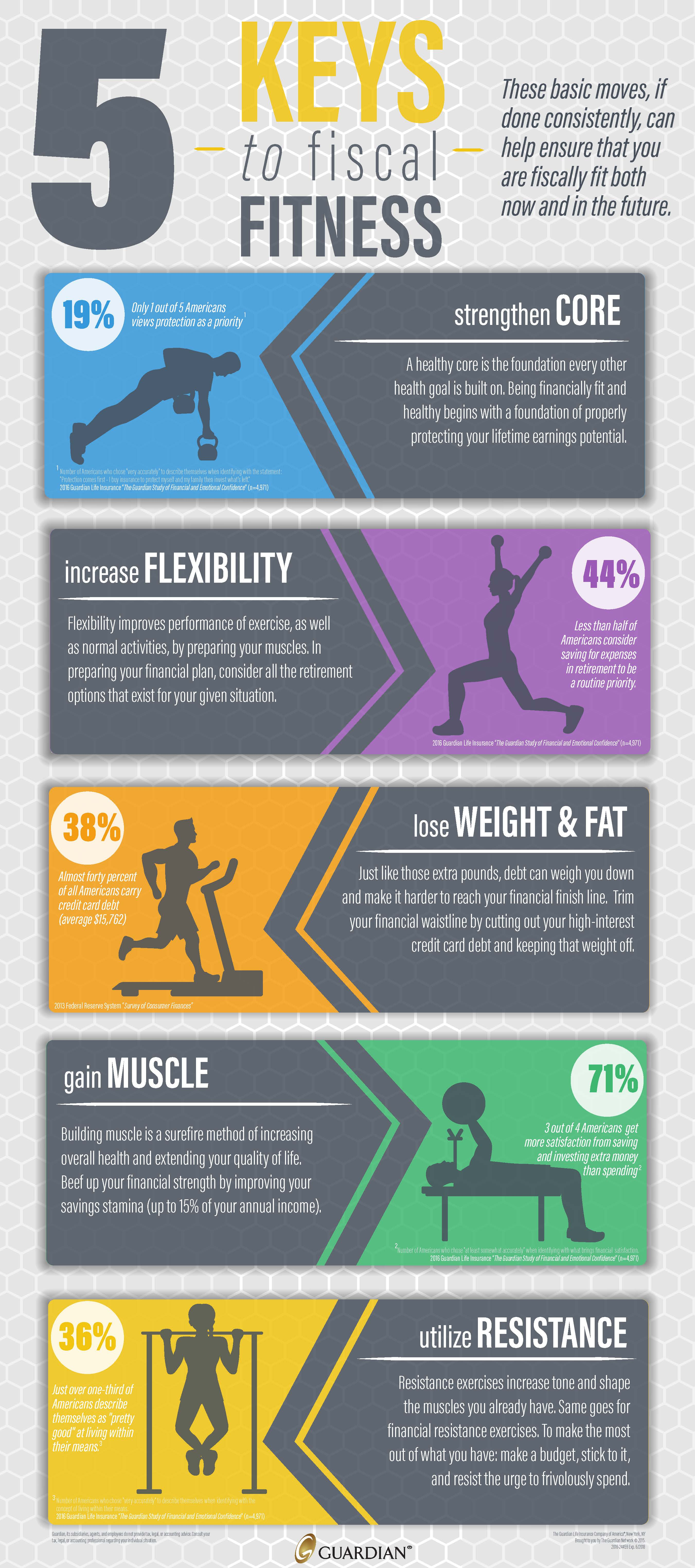 Fiscal_Fitness_Infographic